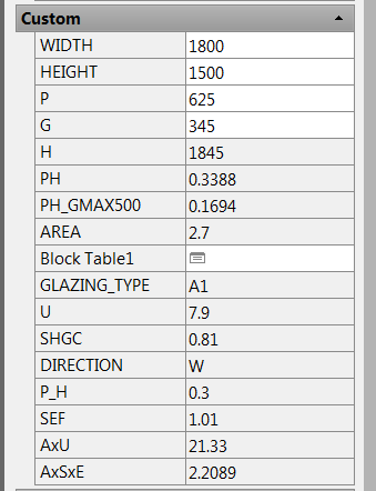 Standard AutoCAD element properties