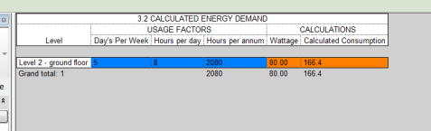 Maximum allowed Energy Demand and Consumption